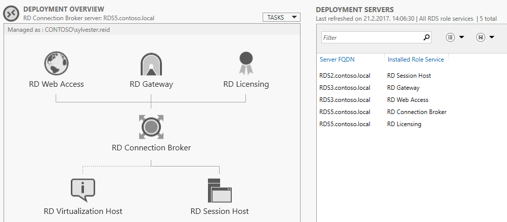 Installing RDS 2016 - RDS deployment overview